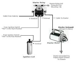 wiring diagram for starter solenoid the wiring diagram ford starter relay wiring diagram nodasystech wiring diagram
