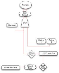 similiar bus bar wiring diagram keywords bus bar wiring diagram basic marine image about wiring diagram
