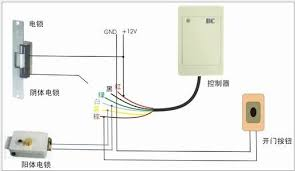 door access wiring diagram door image wiring diagram door access control wiring diagram wiring diagrams and schematics on door access wiring diagram