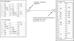 fanuc servo motor wiring diagram wiring diagram fanuc dc motor wiring diagram photo al wire images