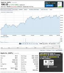 Quotes About Apple Inc 40 Quotes Impressive Aapl Quote