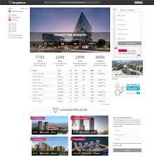 Web Designers In Detroit Tim Platform Project Detroit Web