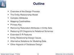 Er Design Issues Chapter 6 Database Design Using The E R Model Ppt Download