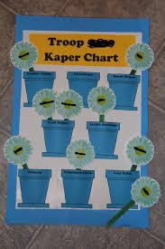 Daisy Troop Kaper Chart Blue Flower Pots With Jobs
