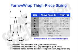 Jobst Farrowwrap Strong 30 40 Mmhg Compression Thigh Piece