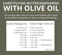 Butter To Olive Oil Conversion Chart 58 Factual Vegetable Oil To Olive Oil Conversion Chart