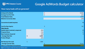 How To Calculate Your Google Adwords Budget Free Budget Calculator