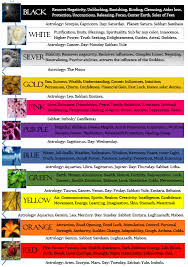Astral Candle Color Charts Magickal Color Chart I Made For My Book Of Shadows Please