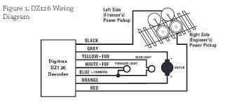 hornby forum digitrax dz126 for future reference alsared this is the wiring diagram