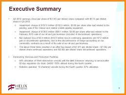 Executive Summary 9 10 Samples Of Executive Summary Report Lasweetvida Com