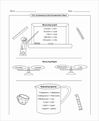 Measurement Units Chart Pdf Units Of Measurement Conversion Chart Pdf Kozen