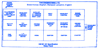 tvr 350 1990 headlight fuse box block circuit breaker diagram tvr 350 1990 headlight fuse box block circuit breaker diagram