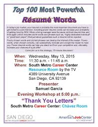 Resume Words To Use Inspiration Words Use In Resume Achievable Snapshot News Top 48 Most Powerful R
