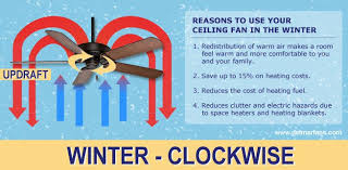 winter ceiling fan clockwise direction