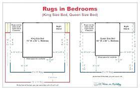 carpet dimensions
