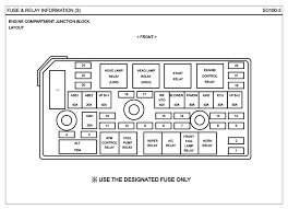 repair guides g 3 8 dohc 2008 fuse relay information schematic diagrams page 03 2008