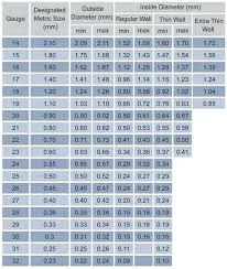 Steel Tubing Gauge Chart Steel Tubing Gauge Iamnoteworthy Co