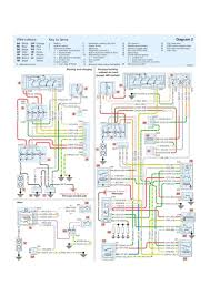 pug wiring diagrams wiring diagram expert pug wiring diagrams wiring diagrams second pug wiring diagrams source diagram wiring peugeot tsm