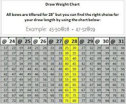 Recurve Draw Weight Chart Forest Runner Katniss Longbow Archery Tips English