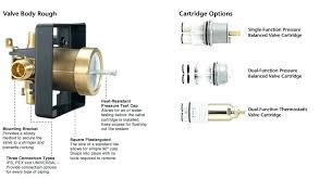 delta shower valve cartridge delta shower valve types delta rough in valve with cartridges delta shower
