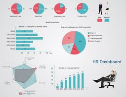 hr dashboard in excel hr dashboard free hr dashboard templates