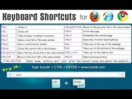 computer key board shortcuts computer keyboard shortcut keys basic windows keyboard shortcuts
