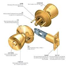 door latch stuck door handles door latch mechanism door latch stuck in locked position