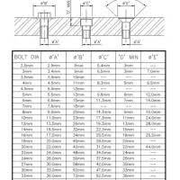 Countersunk Hole Size Chart Metric Counterbore Hole Chart A Pictures Of Hole 2018