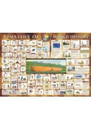 The Wall Chart Of World History Poster Creation And Apologetic Resources Timeline Of World History