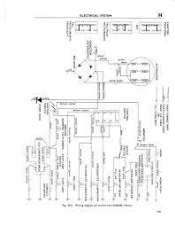 sultank me wp content uploads 2017 10 ez go rxv go club car wiring diagram gas at Club Car Solenoid Wiring Diagram