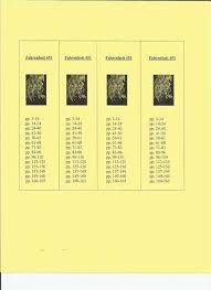 tags literature fahrenheit books essays  the symbolism of fire in fahrenheit 451 essay 783 words