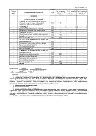 Бух баланс и отчет о финансовых результатах предприятия пример  Бухгалтерский баланс должен характеризовать финансовое положение организации по состоянию на отчетную дату п