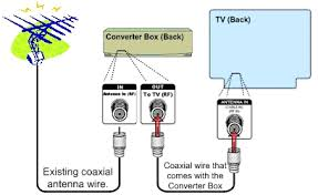 digital to analog converter box setup basic federal picture of converter box being attached to back of tv antenna in