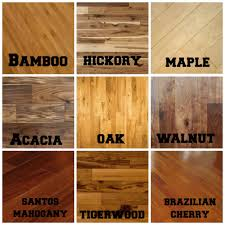 Clean Laminate Floors | Cleaning Wood Floors | Cleaning Laminate Wood Floors