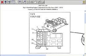 2003 volvo s40 glow plug (deisal) engine mechanical problem 2003 volvo s40 fuse box 2006 at Volvo S40 Fuse Box