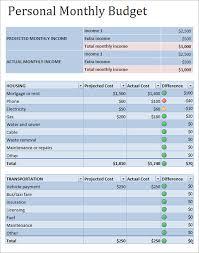 Personal Monthly Budget Spreadsheet Free Personal Budget Rome Fontanacountryinn Com