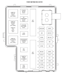 2002 dodge caravan wiring diagram turcolea com 2002 dodge dakota fuses at 2002 Dodge Dakota Fuse Diagram
