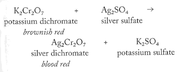 Silver Acid Test Color Chart White Metals And Alloys Testing Ganoksin Jewelry Making