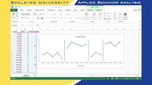 Graphing Multiple Baseline Design Applied Behavior