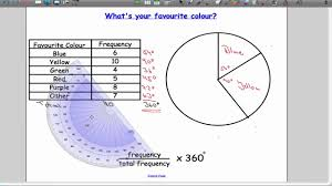 Creating Pie Charts Worksheet Drawing Pie Charts