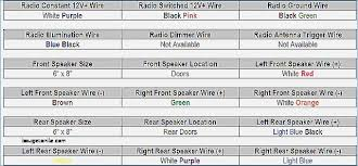 1997 ford expedition stereo wiring diagram realestateradio us Ford Explorer Stereo Wiring Diagram unique 2002 ford expedition stereo wiring diagram wiring diagram