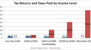 A Foolish Take How Does Your Income Stack Up Nasdaq