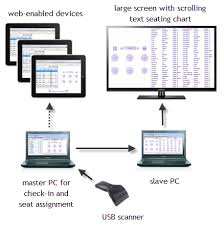 Event Seating Charts Go Digital