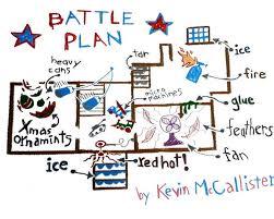 home alone poster battle plan. Contemporary Alone Home Alone Poster Featuring The Painting Battle Plan By Paul Van  Scott For Fine Art America