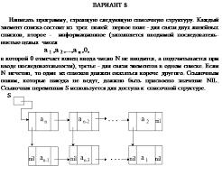 Курсовая работа по Информатике Списки Динамические структуры  Курсовая работа по Информатике Списки Динамические структуры данных Вариант №8