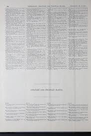 Engineering 1953 Jan-Jun: Index: Plates