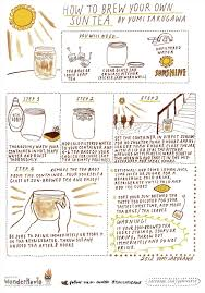 Sun Jars How To Brew Your Own Sun Tea A The Secret Yumiverse Wonderhowto