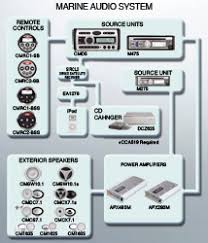 clarion xmd1 wiring diagram schematics and wiring diagrams collection clarion xmd1 wiring diagram pictures wire