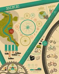 14 Best Bike Philadelphia! Images On Pinterest | Cycling Tours ...