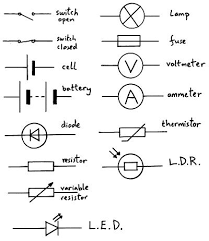 electrical circuits circuit symbols ohm s law v ixr current circuit symbols